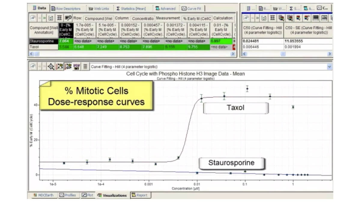 AcuityXpress Drill Up from Images to Curve Fitting