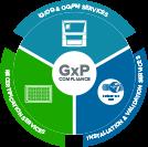 NEUE GxP-Compliance-Lösungen