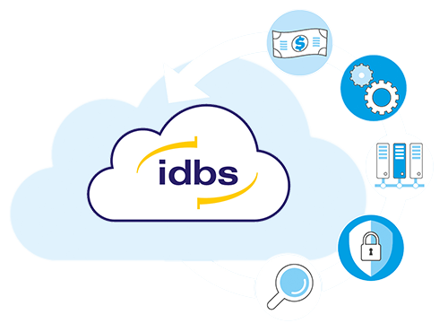 IDBS Cloud-Lösungen